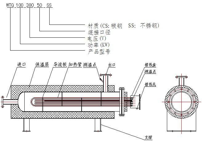 guandao电加热器